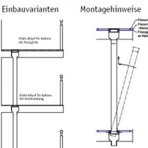 Balkon-Entwässerung